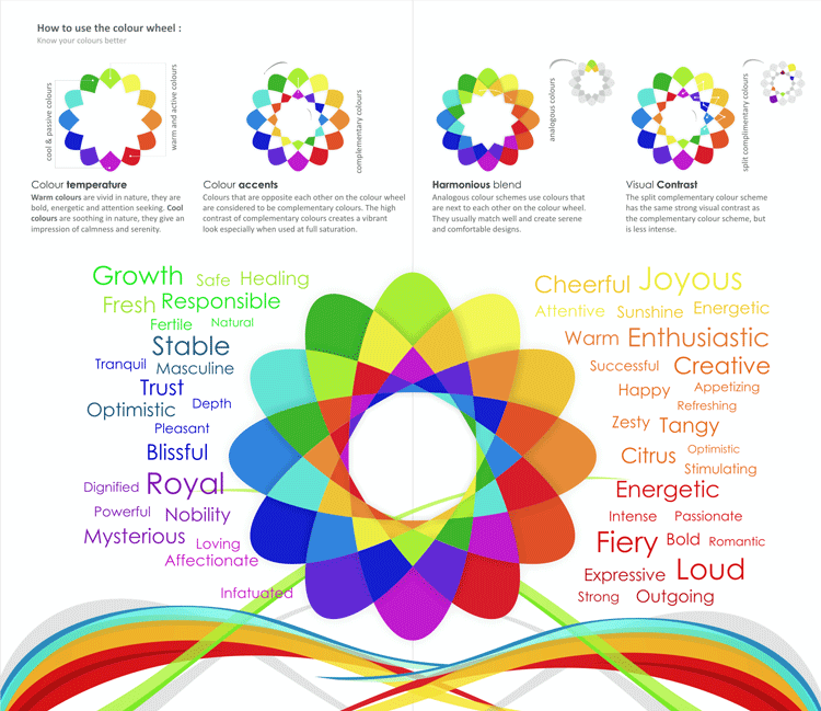 Holistic Hooping | Color Therapy